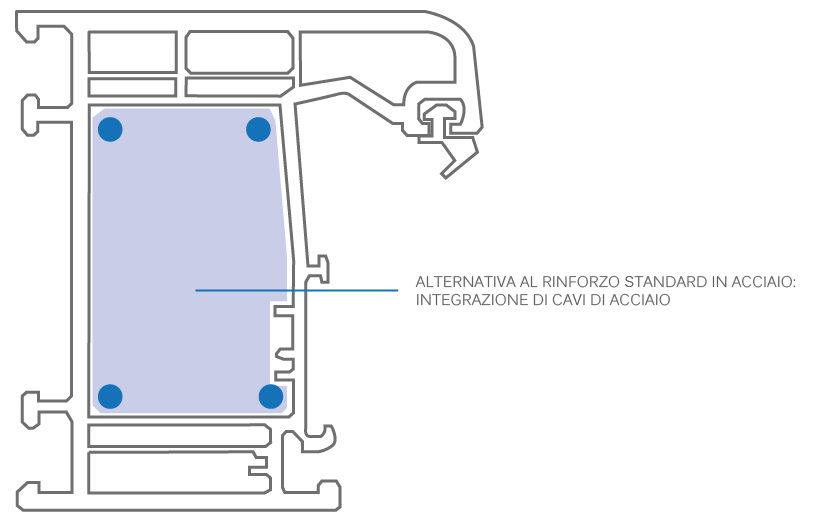 thermalfibra illustrazione tecnica